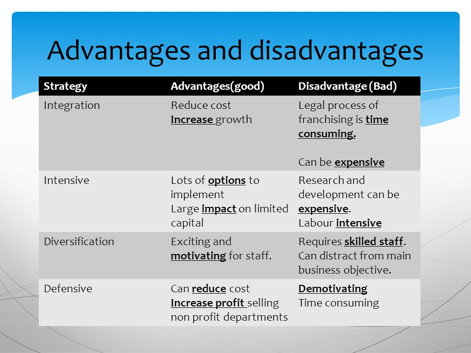 14 Main Advantages And Disadvantages Of Vertical Integration