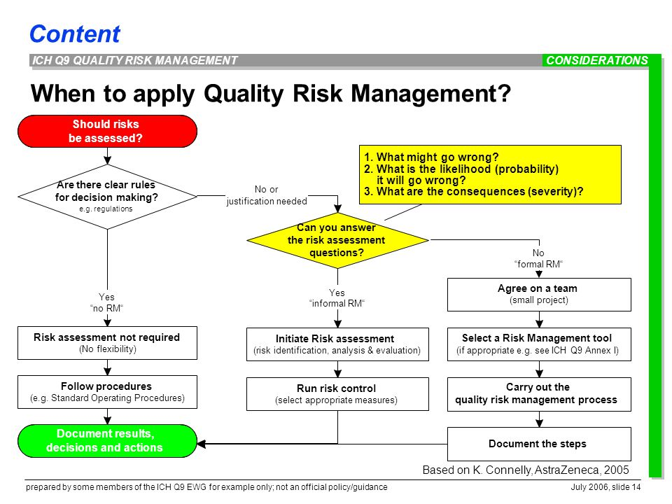 risk and quality management assessment To see the risk management process expressed mathematically, one can define total risk as the sum over individual risks, , which can be computed as the product of potential losses, , and their probabilities, ().