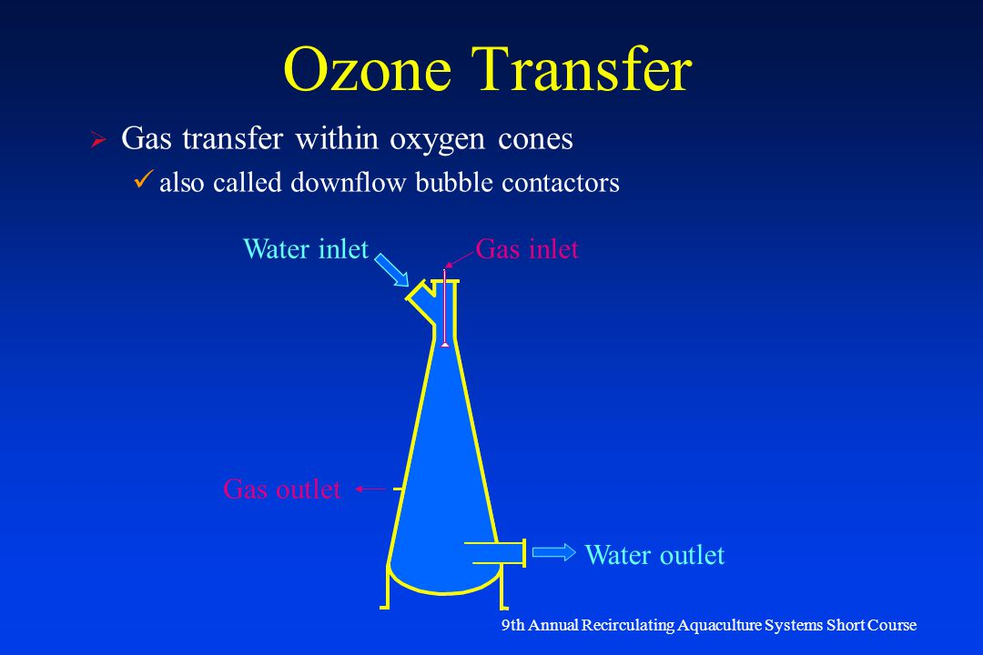Ozonation And Uv Disinfection Ppt Download