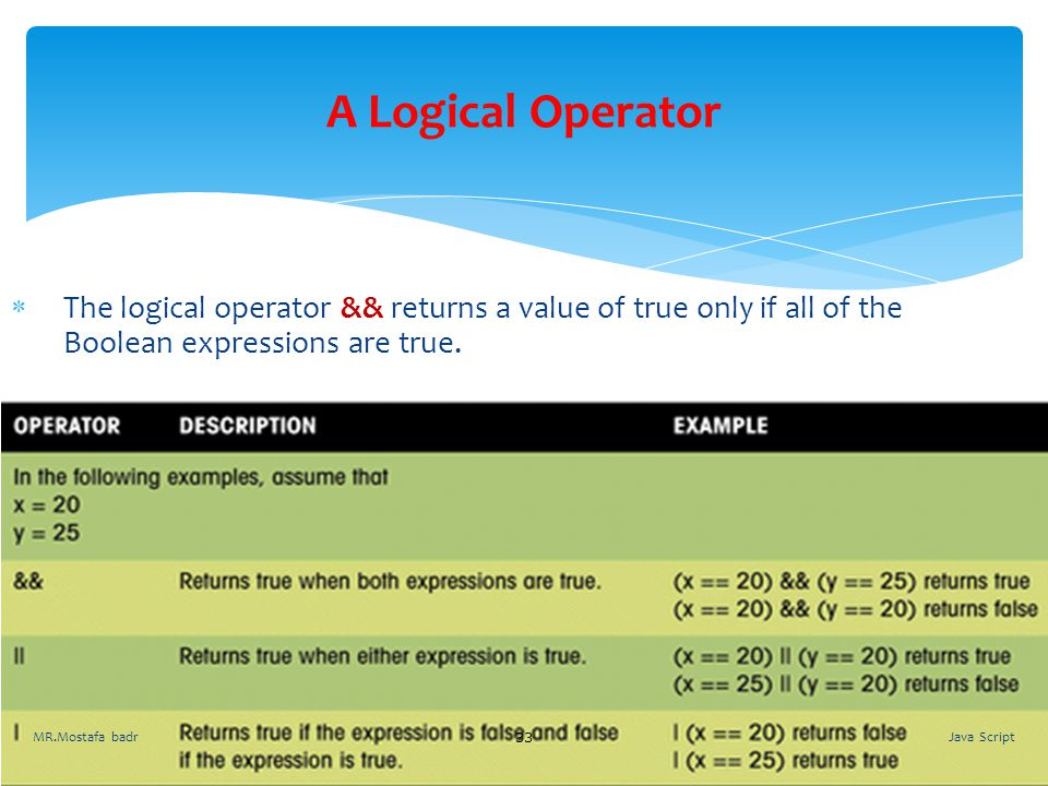 A Logical Operator The logical operator && returns a value of true only if all of the Boolean expressions are true.