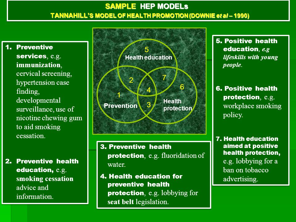 tannahill model Ewles and simnett health promotion model - hi please, what are the benefits of health promotion and maintenance health the answer should be self evident in general.