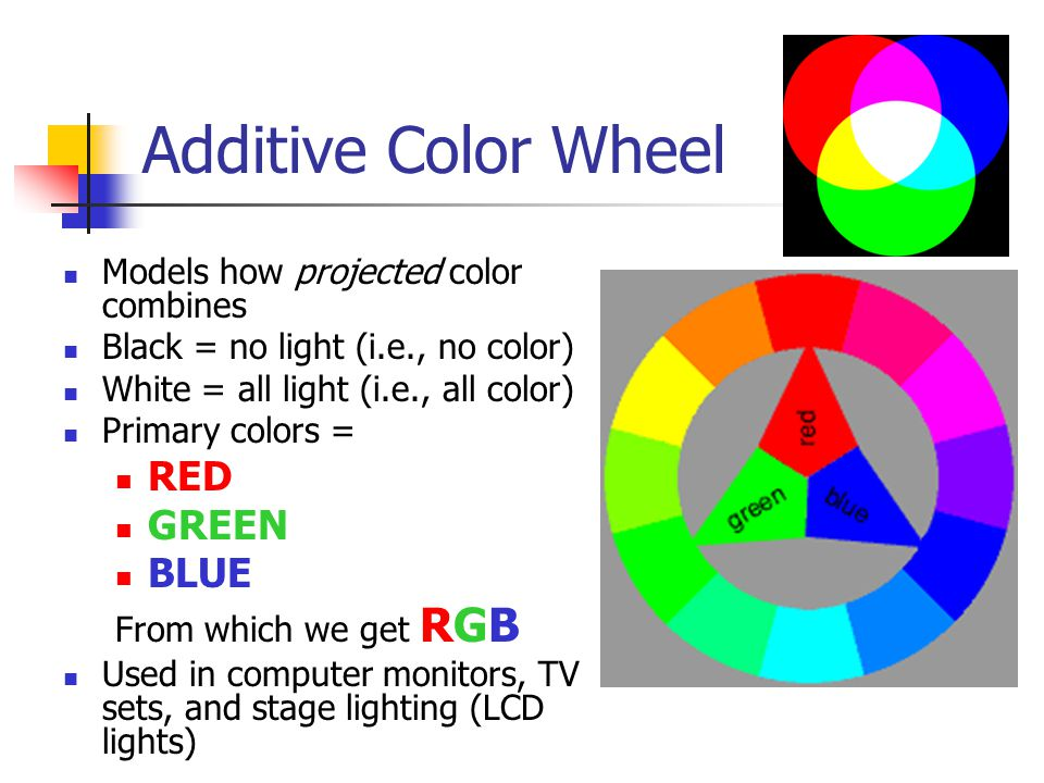 Additive Color Wheel RED GREEN BLUE