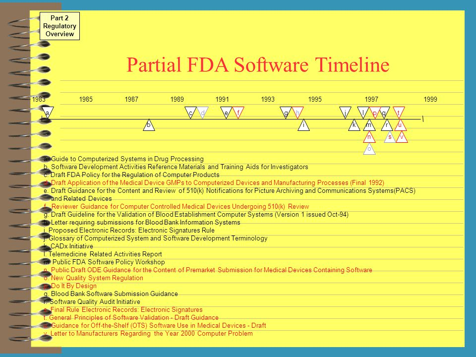 Partial FDA Software Timeline