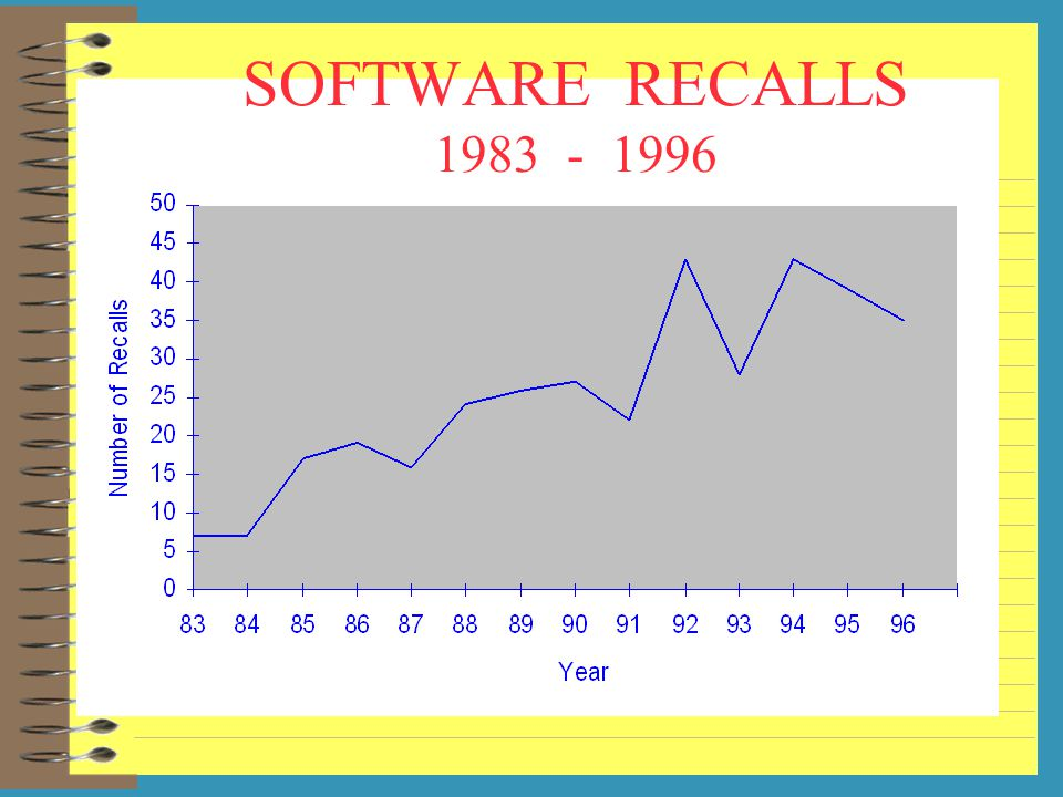 SOFTWARE RECALLS