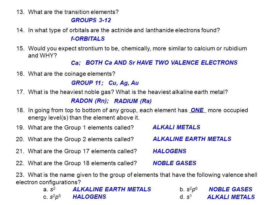 Why Do All Group  Elements Have Similar Chemical Properties