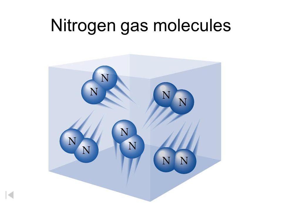 Nitrogen gas molecules