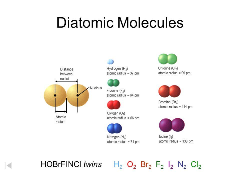 Diatomic Molecules HOBrFINCl twins H2 O2 Br2 F2 I2 N2 Cl2