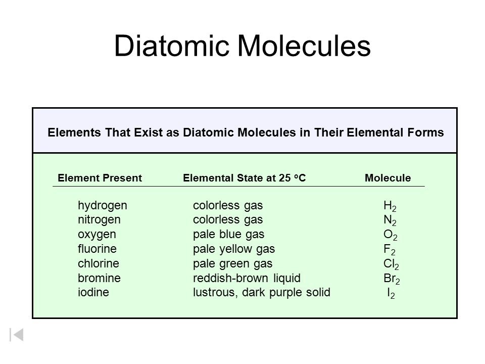 Diatomic Molecules Elements That Exist as Diatomic Molecules in Their Elemental Forms. Element Present Elemental State at 25 oC Molecule.