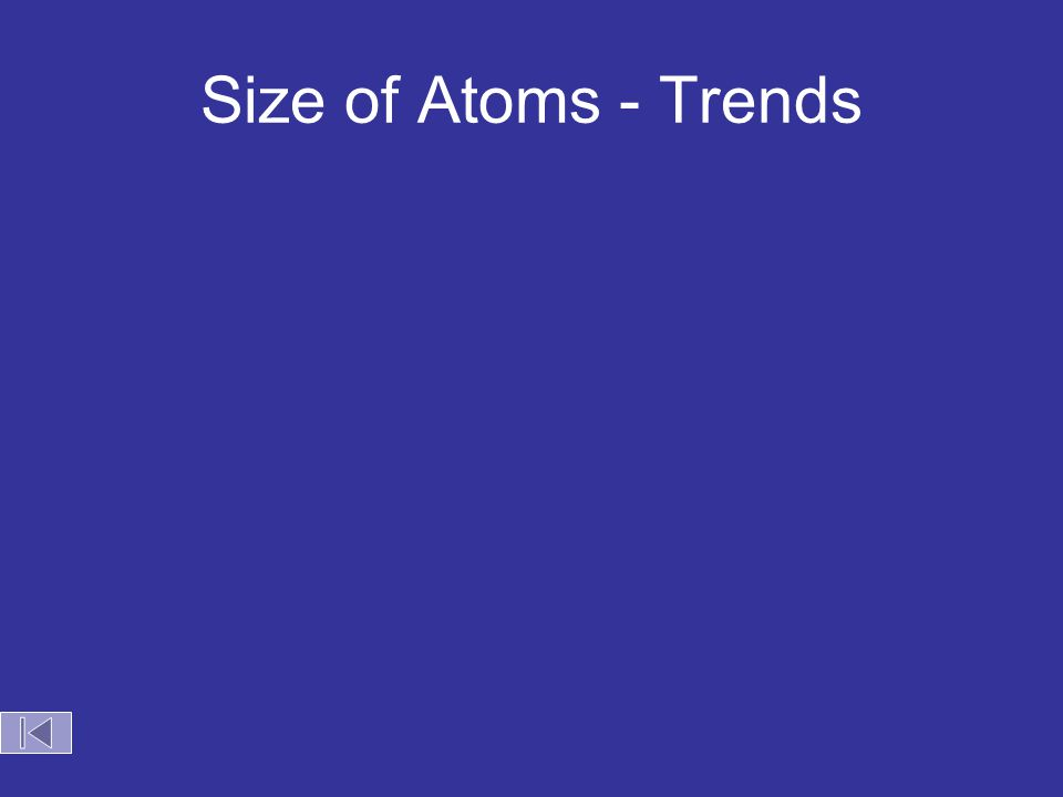 Size of Atoms - Trends Objectives: