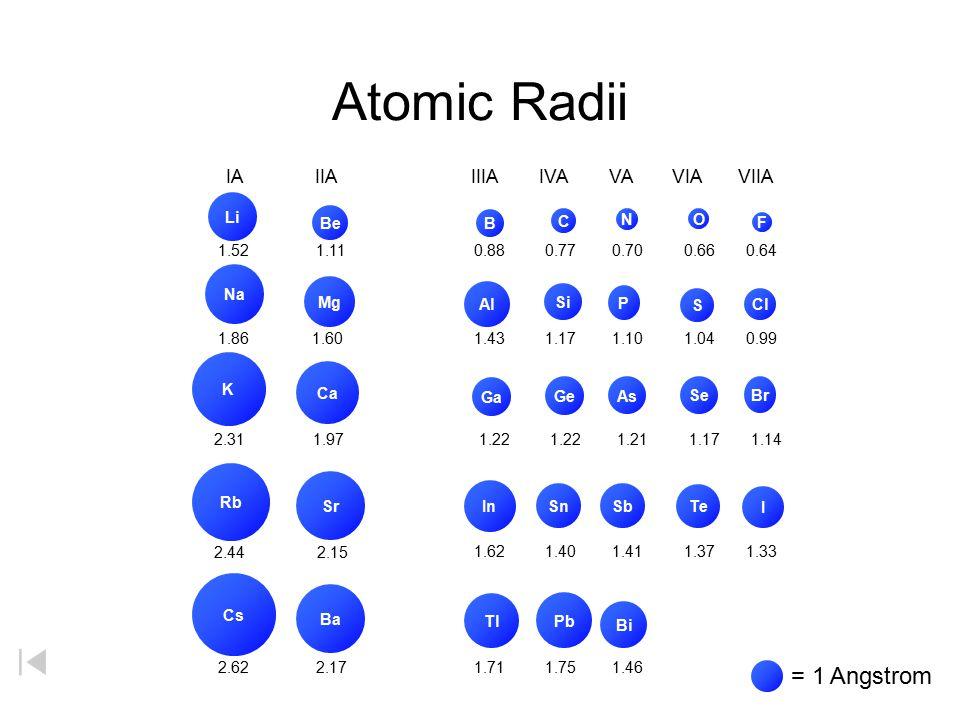 Atomic Radii = 1 Angstrom