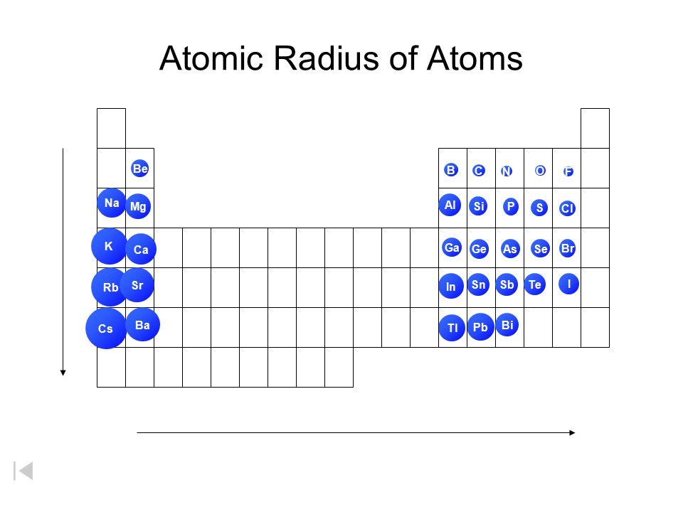 Atomic Radius of Atoms Be. B. C. N. O. F. Na. Mg. Al. Si. P. S. Cl. K. Ca. Ga. Ge. As.