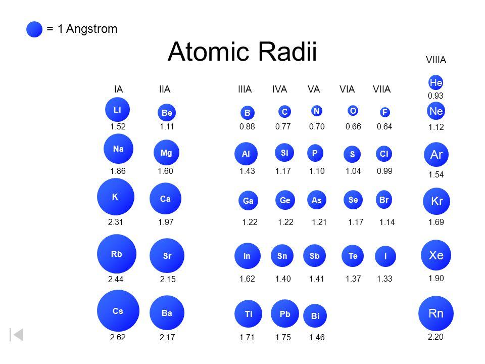 Atomic Radii = 1 Angstrom Ar Kr Xe Rn Ne VIIIA He