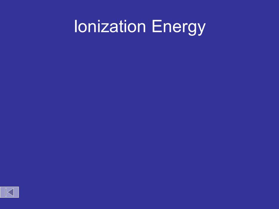 Ionization Energy Objectives: