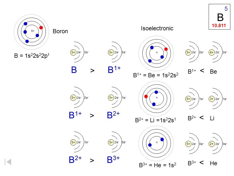 B B1+ B B2+ B1+ B3+ B2+ > < > < > < 5 Isoelectronic