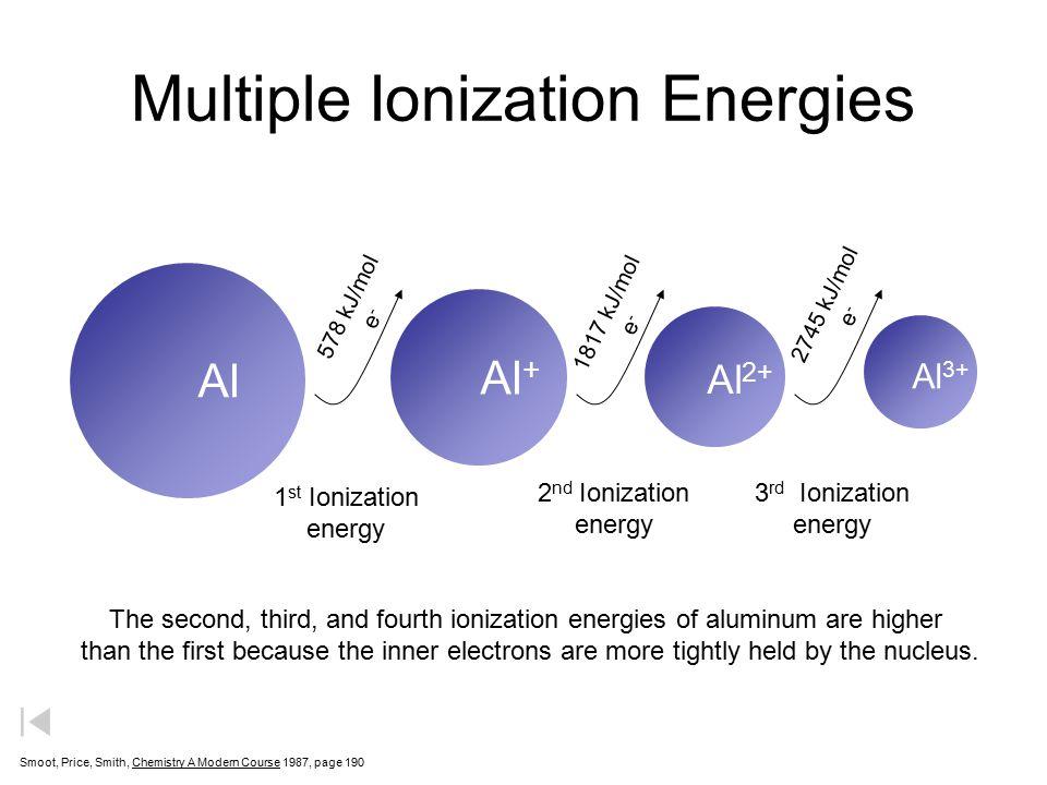 Multiple Ionization Energies