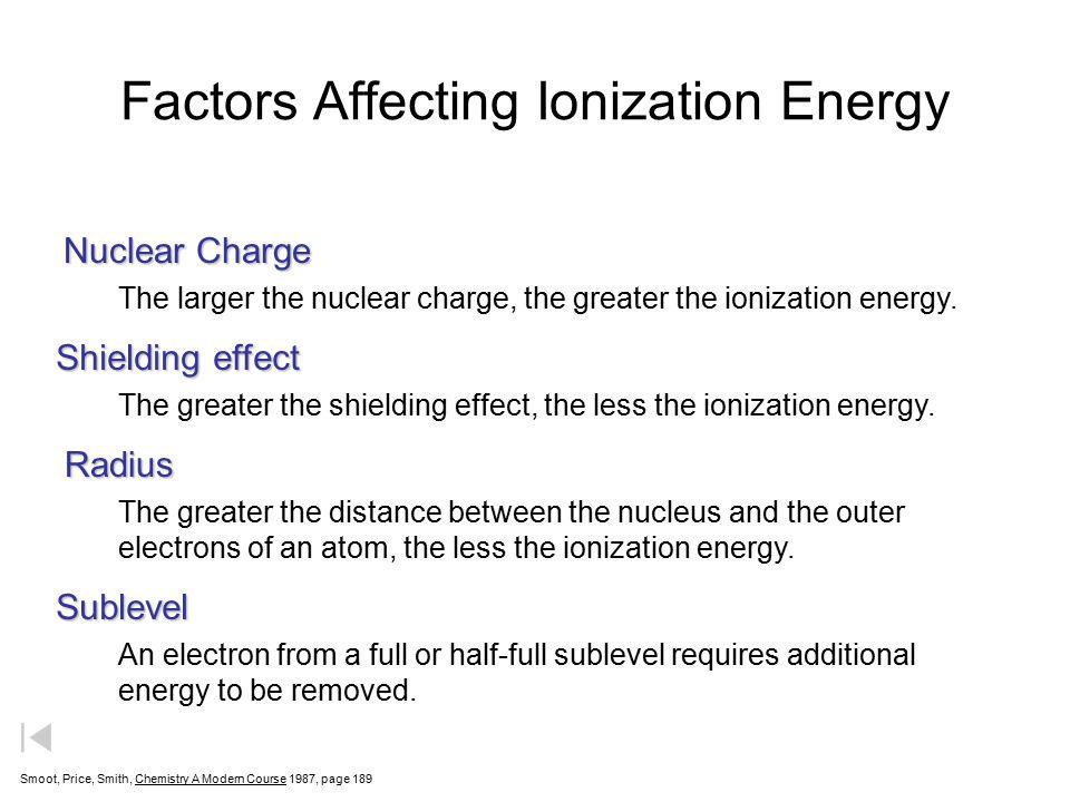 Factors Affecting Ionization Energy