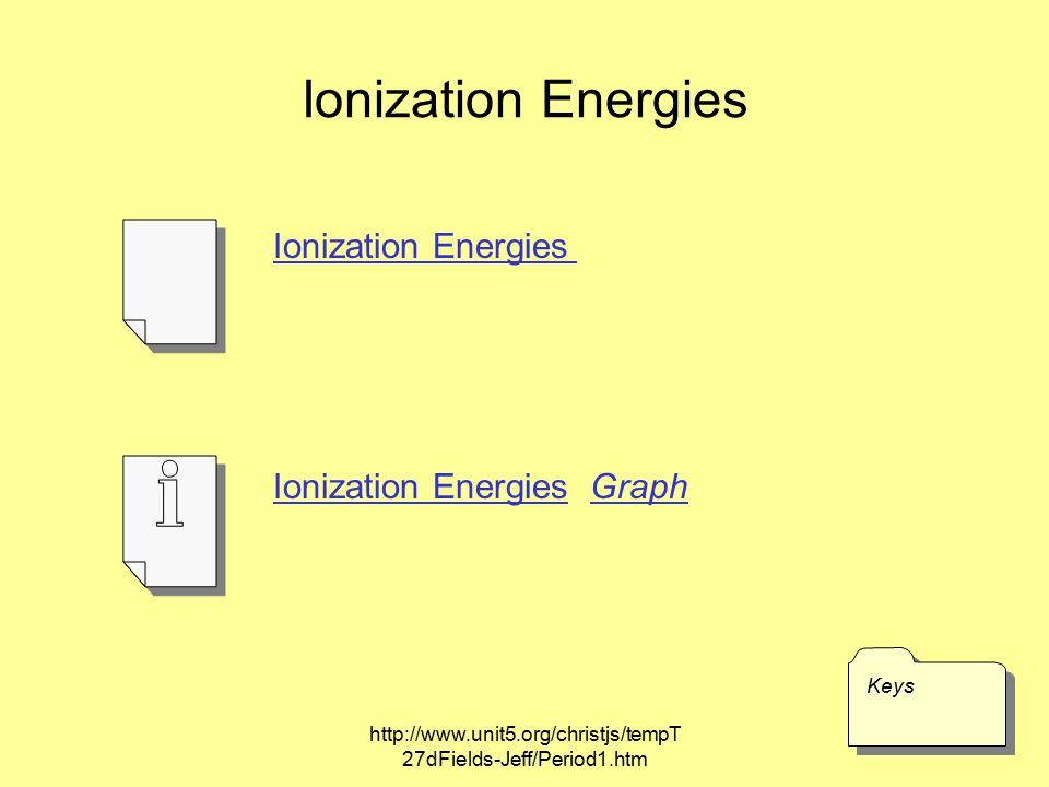 Ionization Energies Ionization Energies Ionization Energies Graph Keys