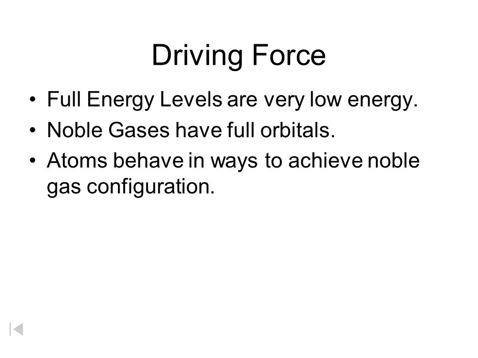 Driving Force Full Energy Levels are very low energy.