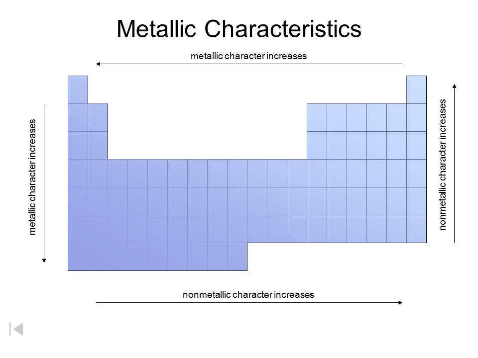 Metallic Characteristics