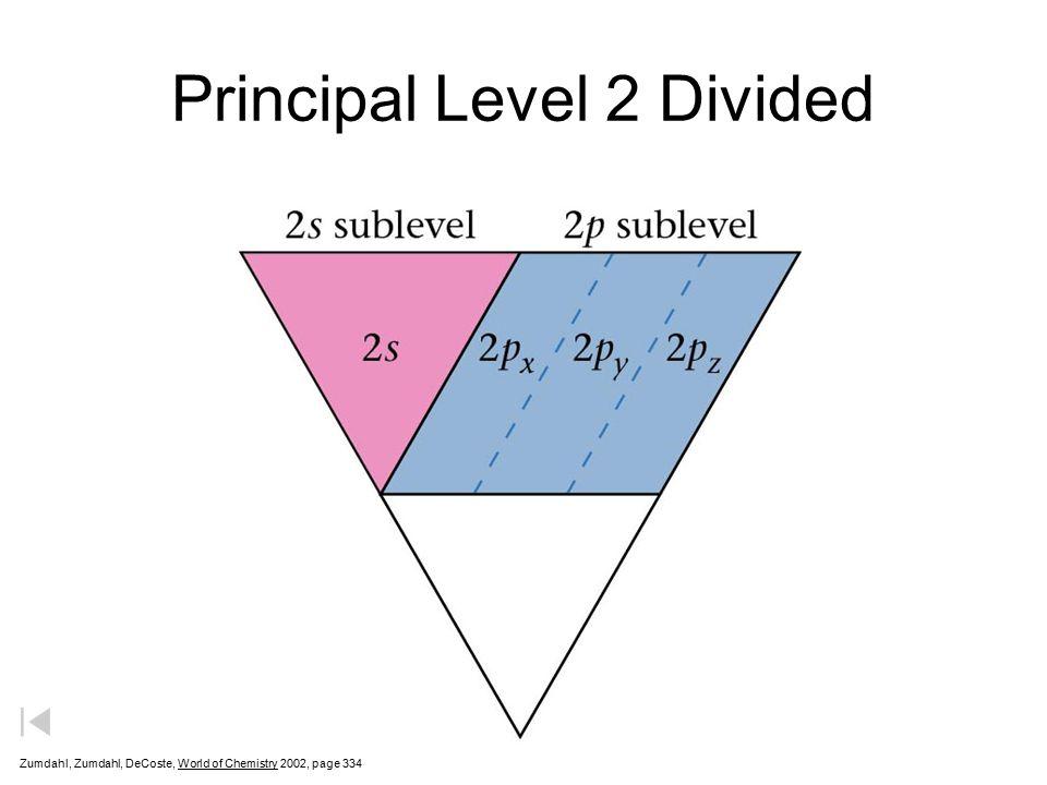 Principal Level 2 Divided