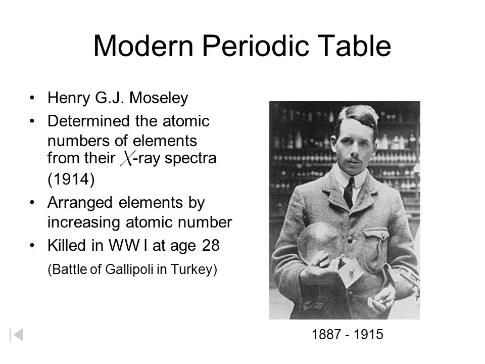Modern Periodic Table Henry G.J. Moseley