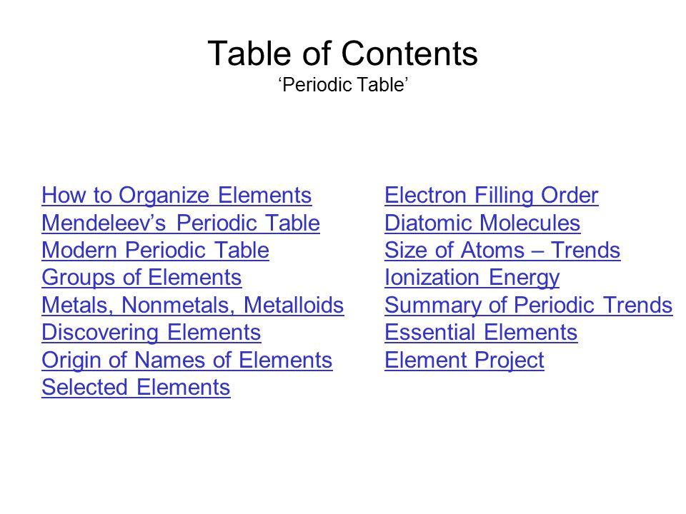 Periodic Table diatomic atoms in the periodic table : Periodic Table The Noble Gases - ppt download