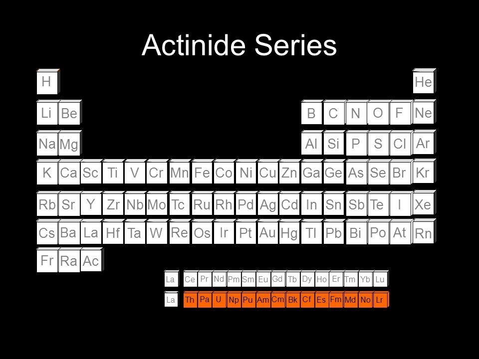 Actinide Series H He Li Be B C N O F Ne Na Mg Al Si P S Cl Ar K Ca Sc