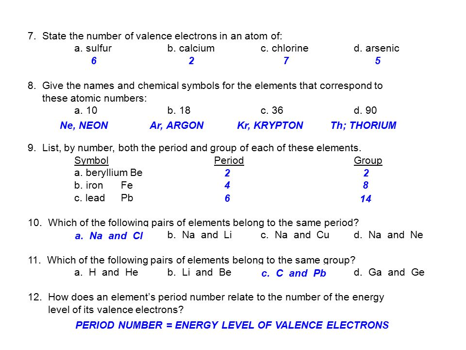periodic table list the first 18 elements in the periodic table and their symbols periodic - Periodic Table Symbols List