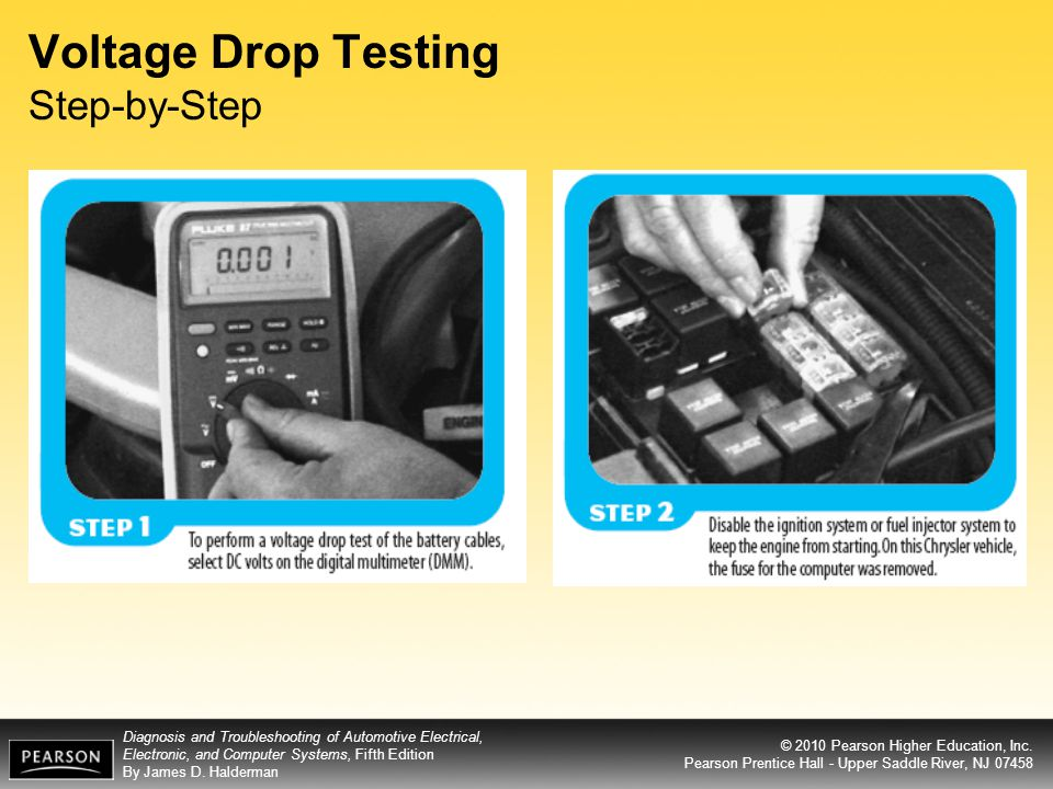 Voltage Drop Test : Objectives after studying chapter the reader should be