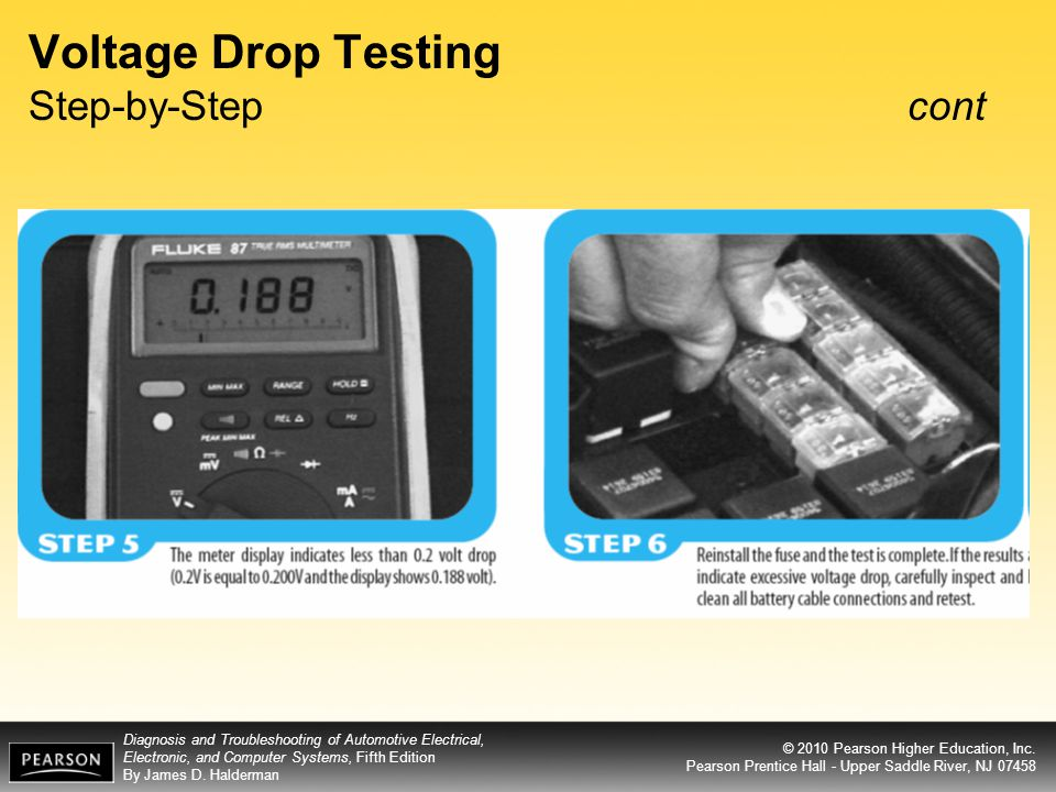 Voltage Drop Tester : Objectives after studying chapter the reader should be