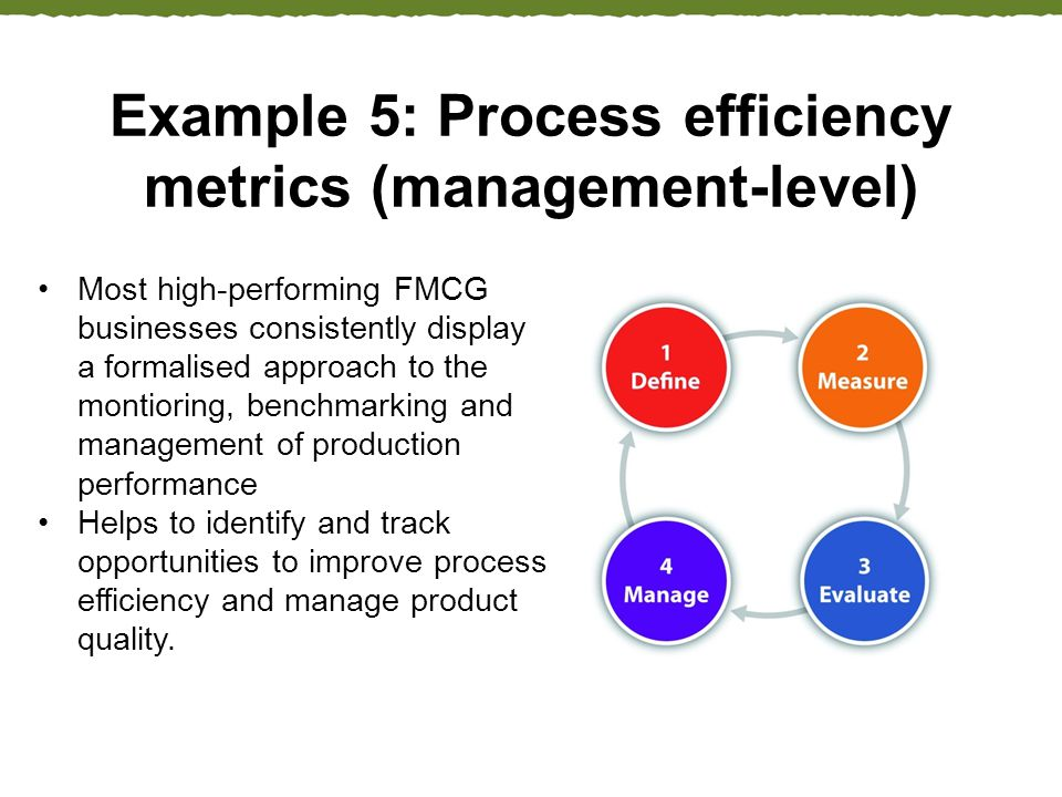 Fmcg Space Management : Value adding without cost ppt video online download