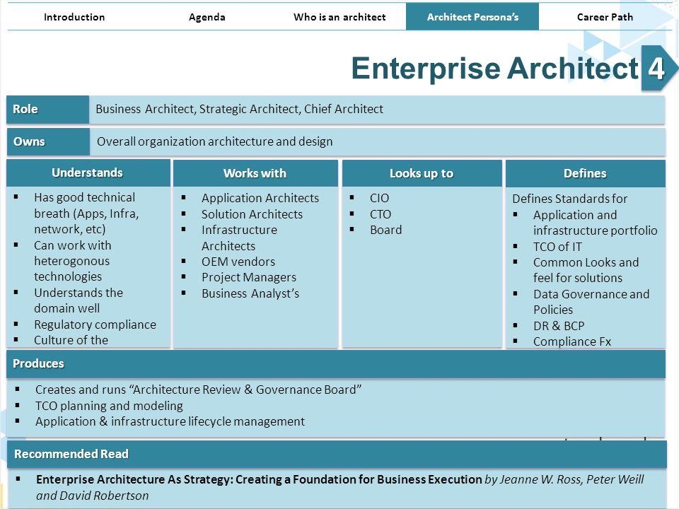 Architect persona s architecture demystified ppt for Enterprise architect vs