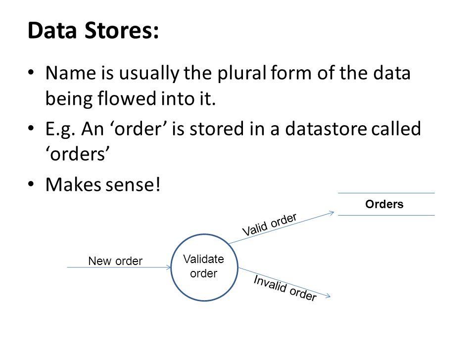 Data Flow Diagrams (DFD) & Context diagrams Data Flow Diagrams ...