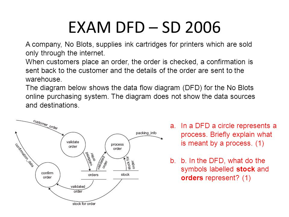 Data Flow Diagrams (DFD) & Context diagrams Data Flow Diagrams ...
