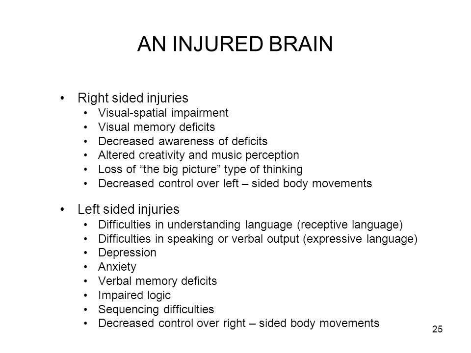 Traumatic Brain Injury Essays (Examples)