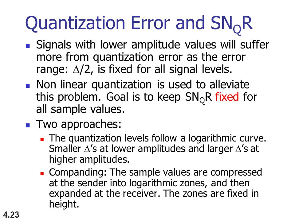 Quantization Error and SNQR