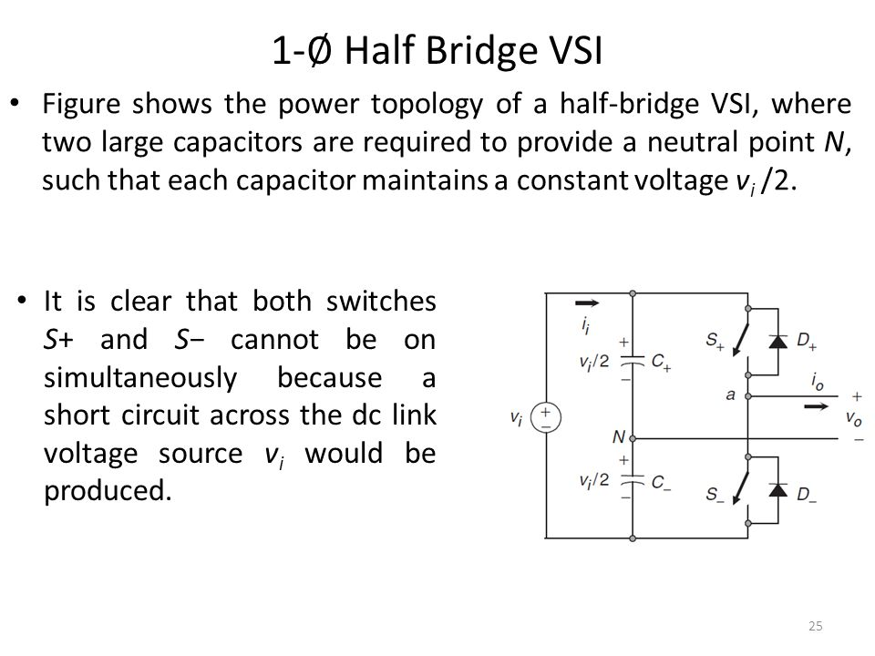 1-∅ Half Bridge VSI