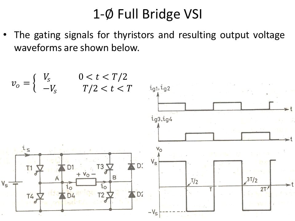 1-∅ Full Bridge VSI The gating signals for thyristors and resulting output voltage waveforms are shown below.