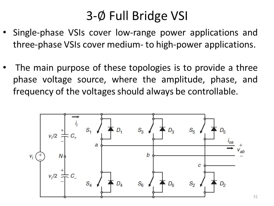 3-∅ Full Bridge VSI Single-phase VSIs cover low-range power applications and three-phase VSIs cover medium- to high-power applications.