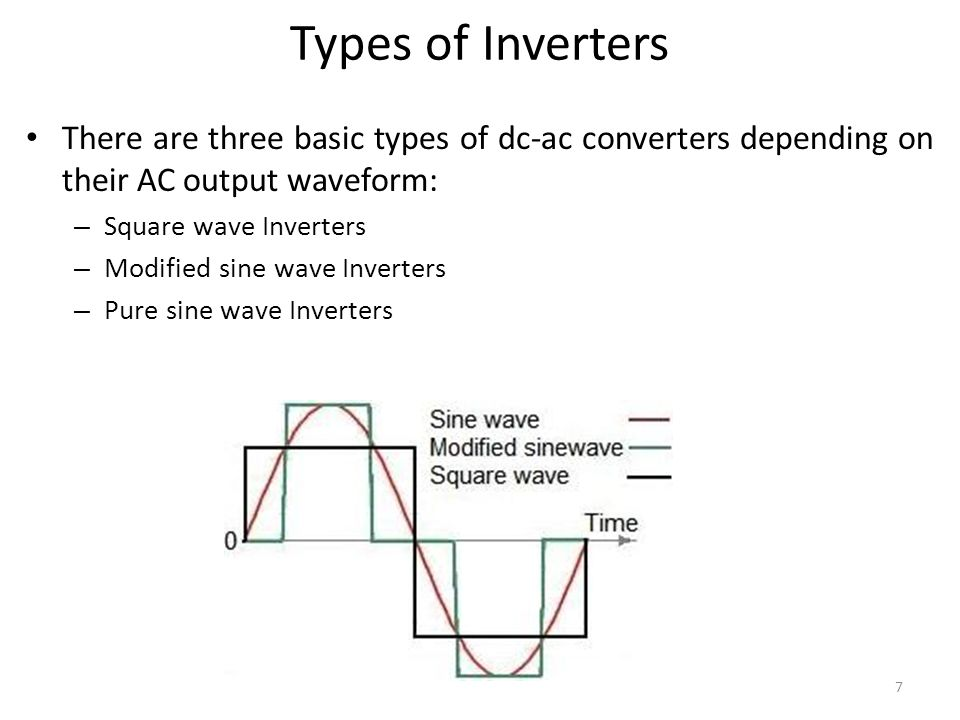 Types of Inverters There are three basic types of dc-ac converters depending on their AC output waveform: