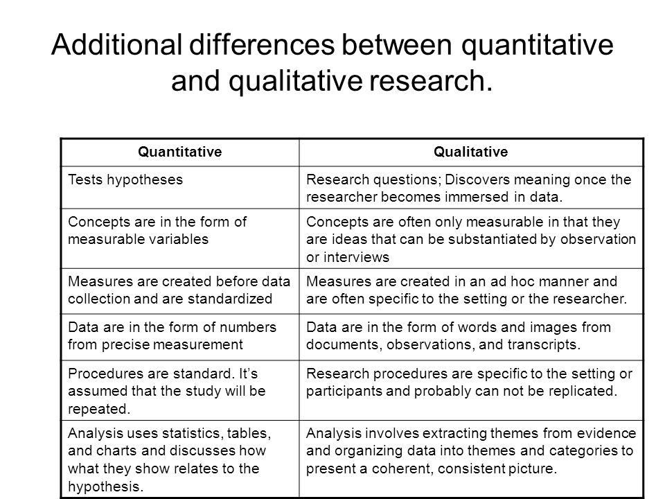 the difference between quantitative and qualitative Qualitative risk analysis matrix this is a generally well-known topic, but i do still get asked the question fairly regularly so, in this post, i'm going to provide a brief outline on the difference between qualitative and quantitative risk analysis.