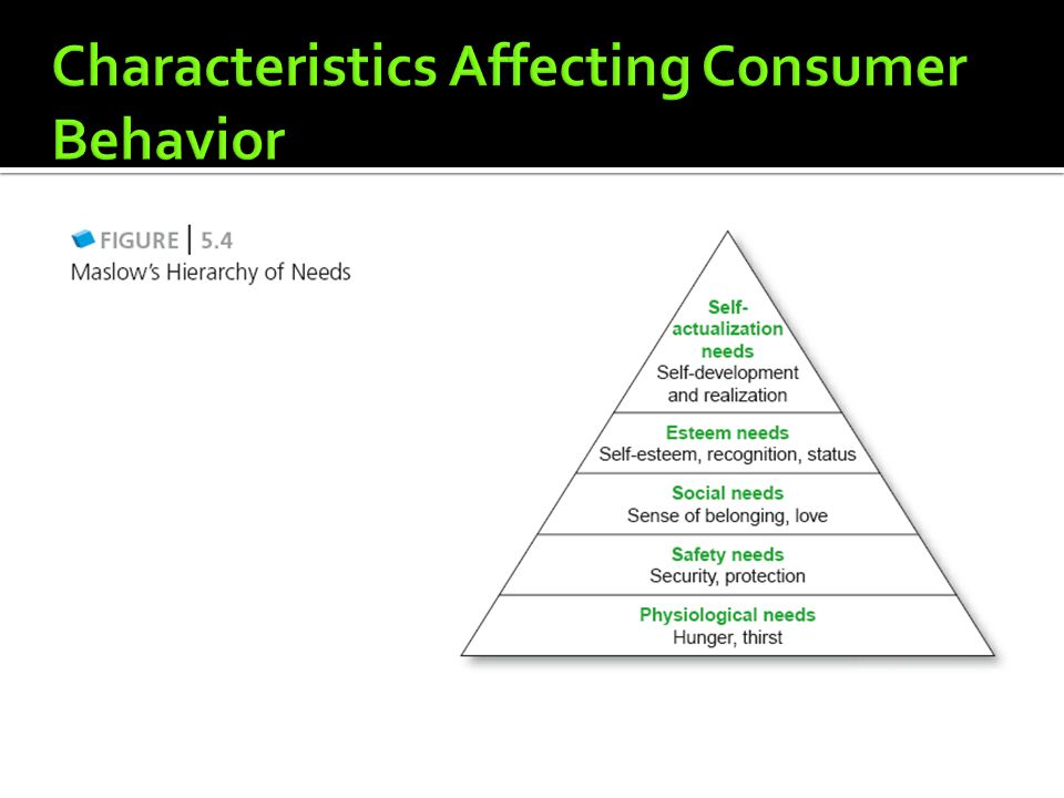 5 characteristics affecting consumer behavior Incfactors affecting consumer behavior: culture culture is the most basic cause of a person's wants and behavior 3e philip kotler subculture group of people with shared value systems based on common life experiences.