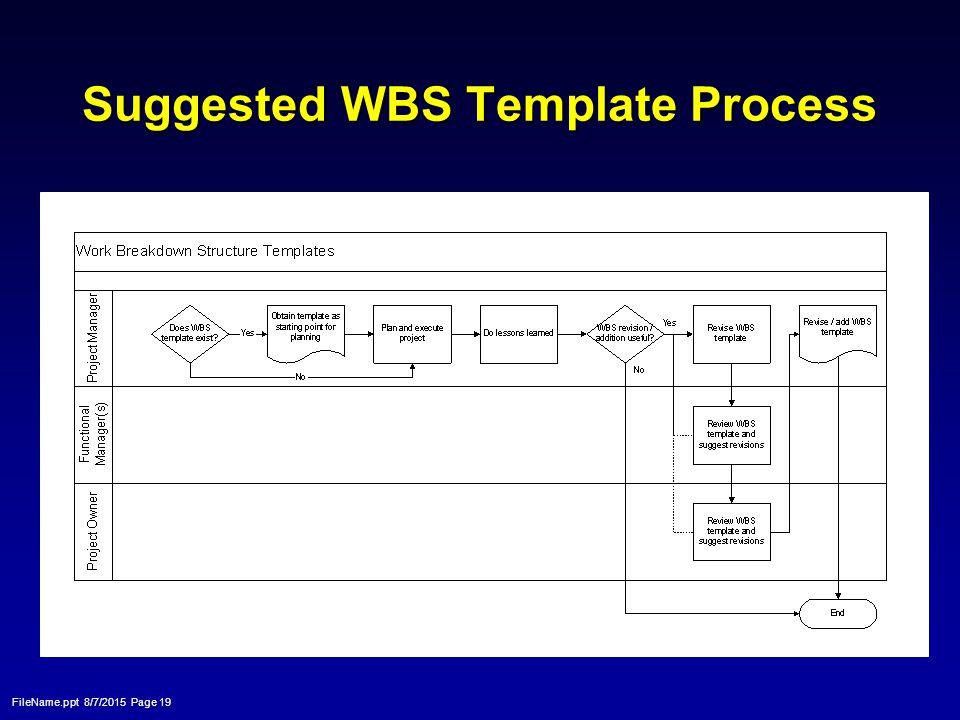work breakdown structure workshop - ppt video online download, Modern powerpoint