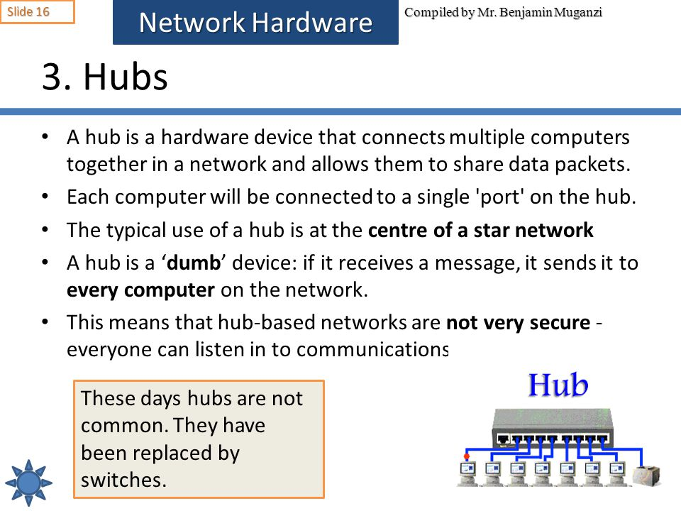 Network Hardware 3. Hubs. A hub is a hardware device that connects multiple computers together in a network and allows them to share data packets.