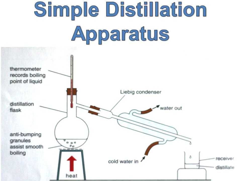 simple distillation Distillation is the most common technique, it is a process wherein the liquid is separated from the solution by boiling the liquid solution and condensing the vapor in order to get the distillate there are four kind of distillation: simple distillation, fractional distillation, vacuum distillation.