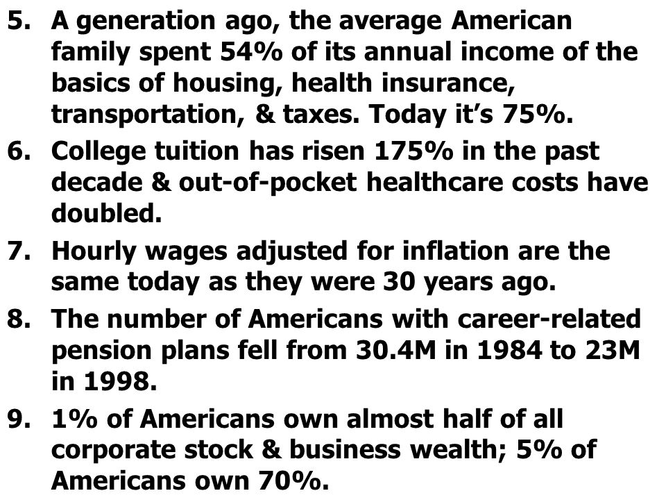 A generation ago, the average American family spent 54% of its annual income of the basics of housing, health insurance, transportation, & taxes. Today it's 75%.