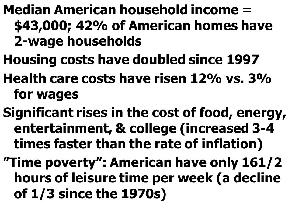 Median American household income = $43,000; 42% of American homes have 2-wage households Housing costs have doubled since 1997 Health care costs have risen 12% vs.