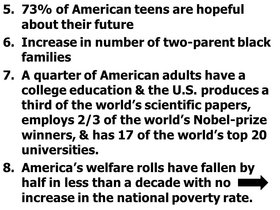 73% of American teens are hopeful about their future