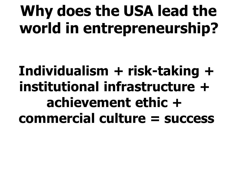 Why does the USA lead the world in entrepreneurship