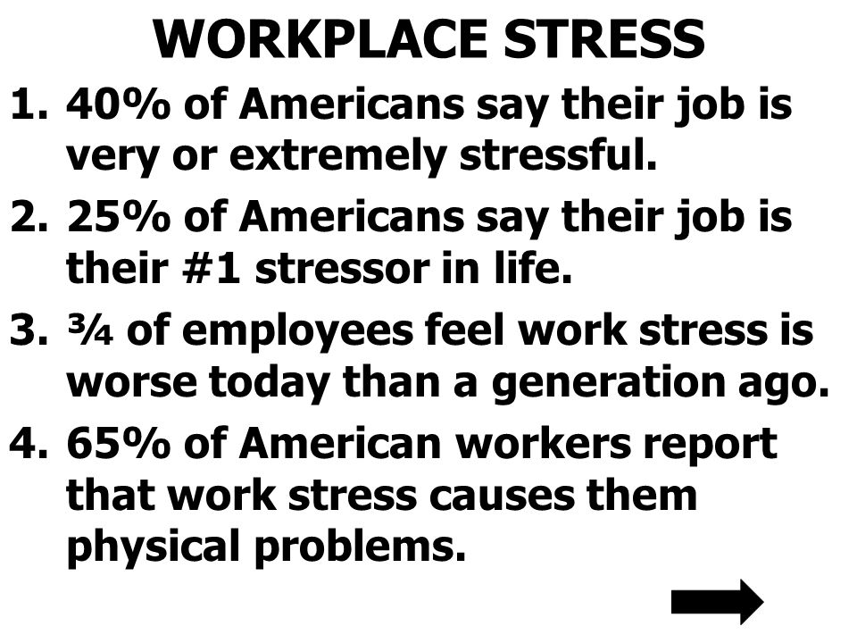 WORKPLACE STRESS 40% of Americans say their job is very or extremely stressful. 25% of Americans say their job is their #1 stressor in life.
